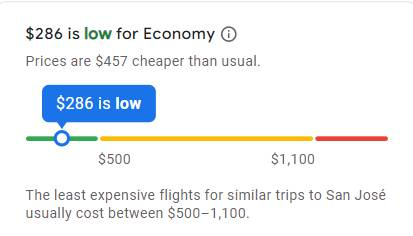 Google Flights: Xmas deal from New York to SJO: $286